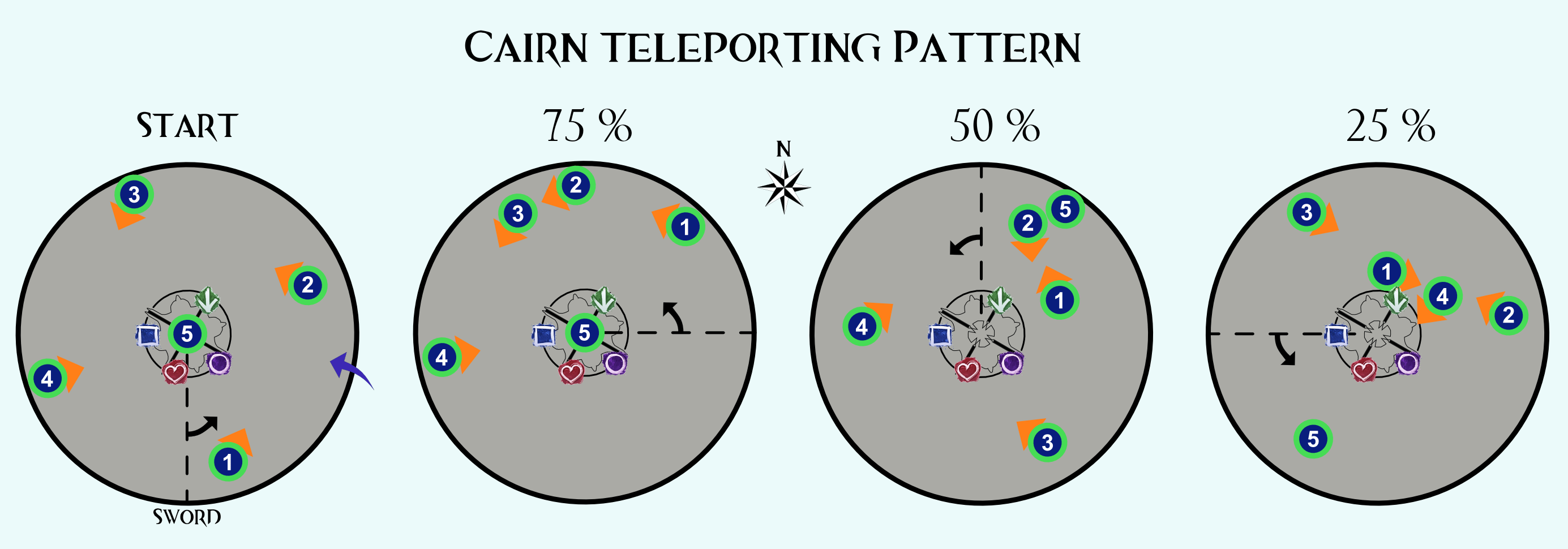 Cairn Teleporting Pattern.png
