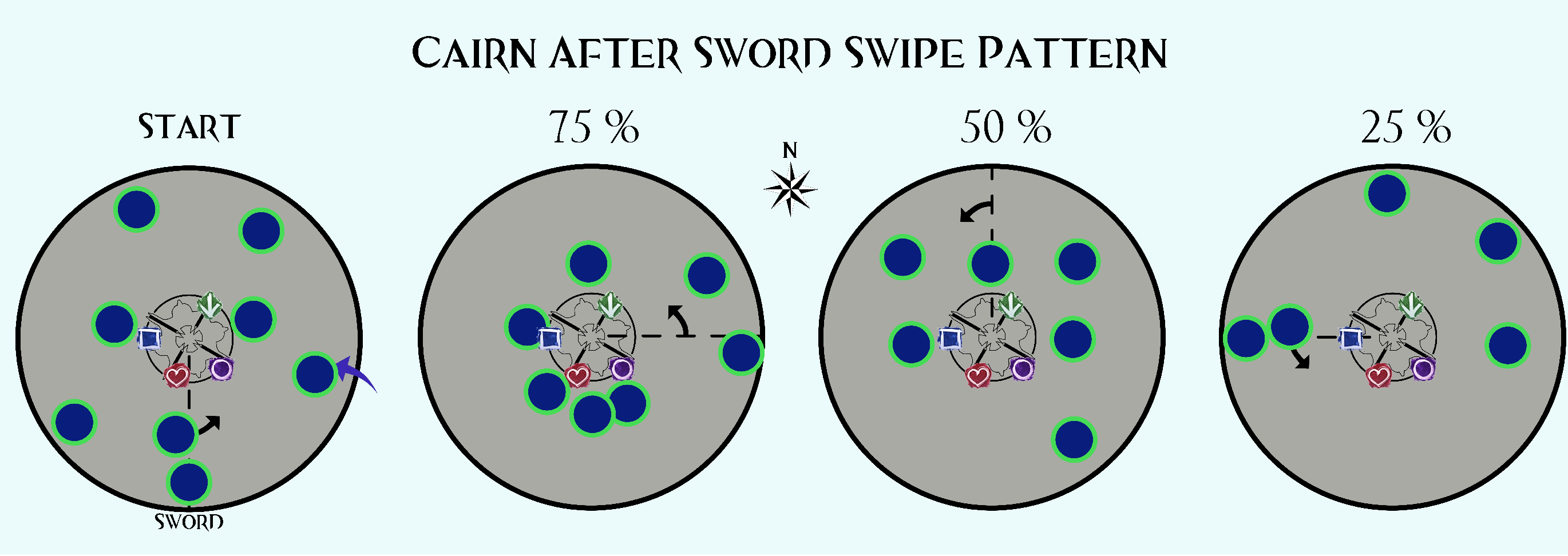Cairn Sword Pattern.png